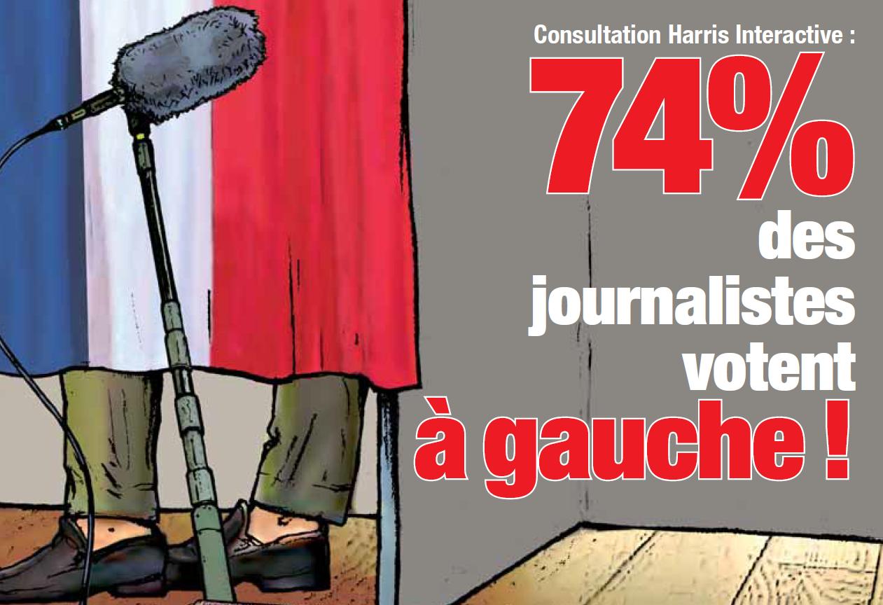journaliste gauche