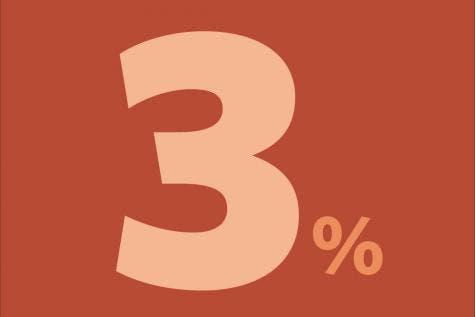 arnaque du déficit à 3 %