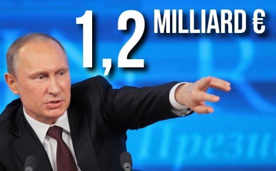 1,2 MD€