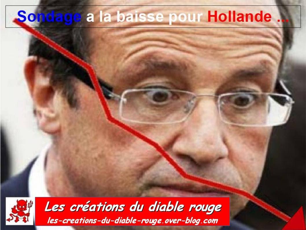 Hollande dans le rouge