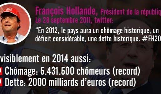 Les solutions pour baisser le chômage existent mais Hollande ne veut les mettre en place