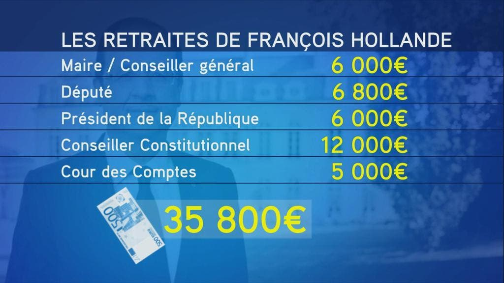 retraite-hollande