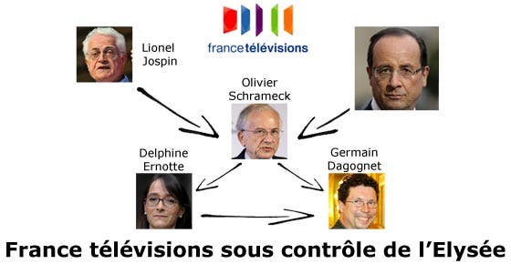 france-televisions-sous-controle-de-l-elysee