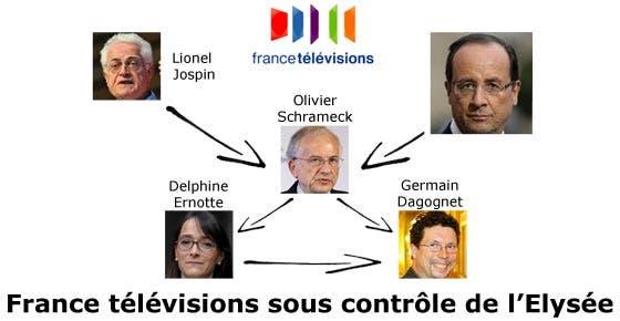 france-televisions-sous-controle-de-l-elysee (1)