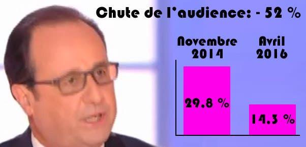 hollande-chute-de-l-audience (1)