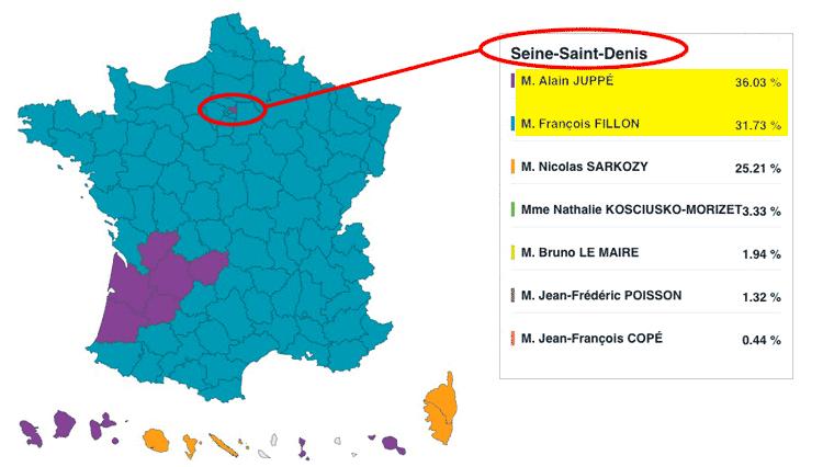 resultats-primaire-droite-et-centre