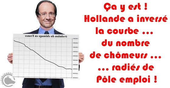 hollande-chomeurs