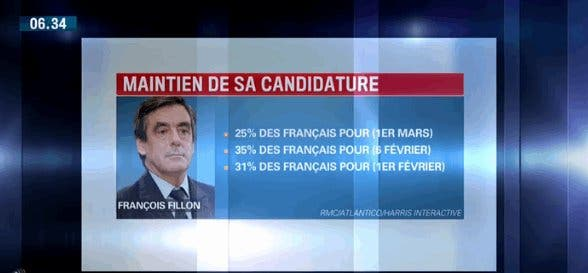 fillon candidature