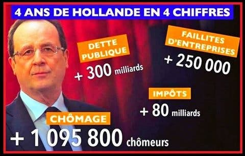 hollande fier