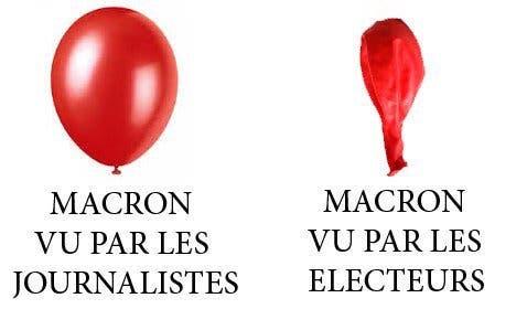 macron vote