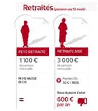 csg-impact-retraites1