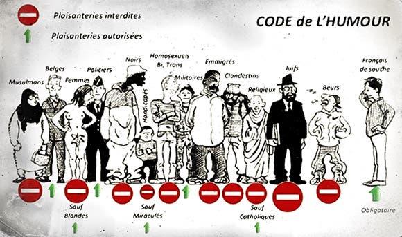 code-de-l-humour