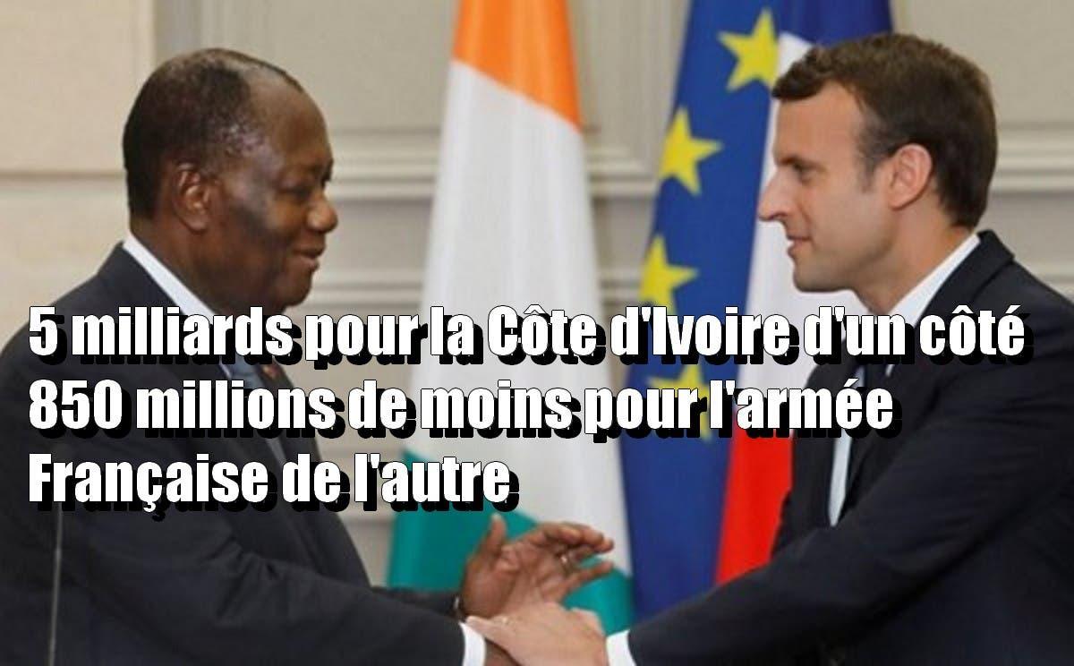 macron ouattara